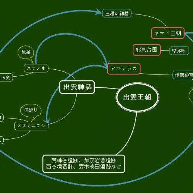 神話と邪馬台国(2)「古代出雲王朝との関係」